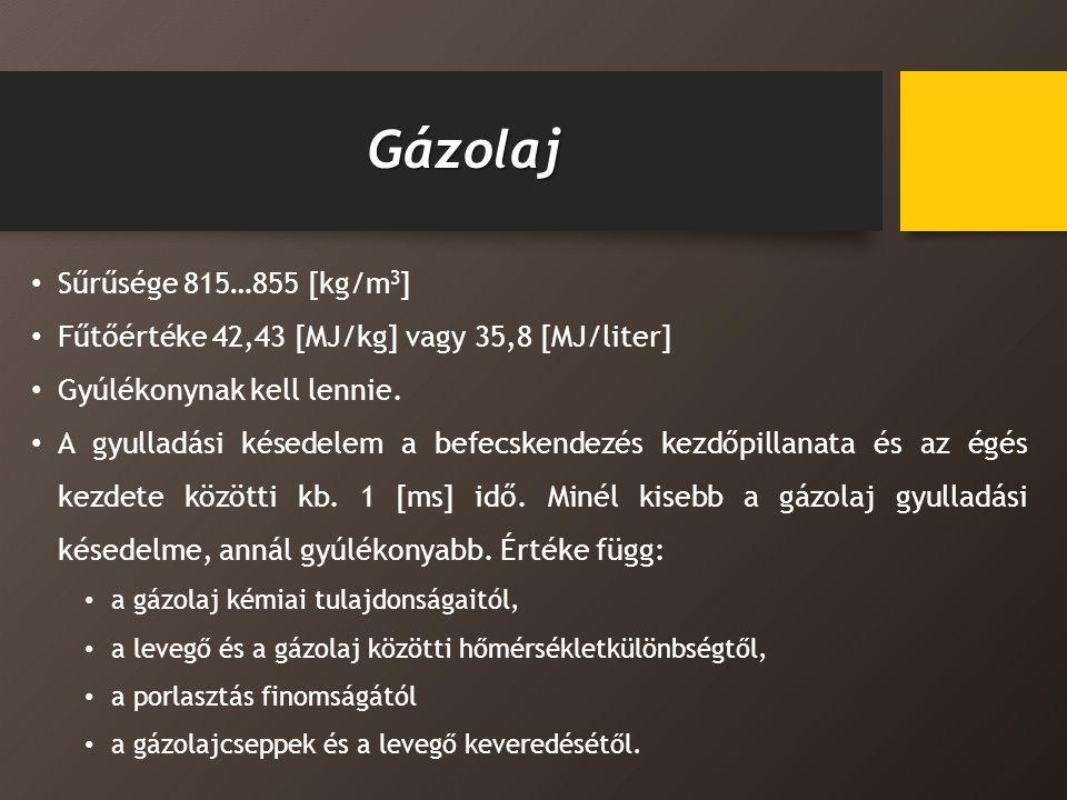 Gázolaj Sűrűsége 815…855 [kg/m3]